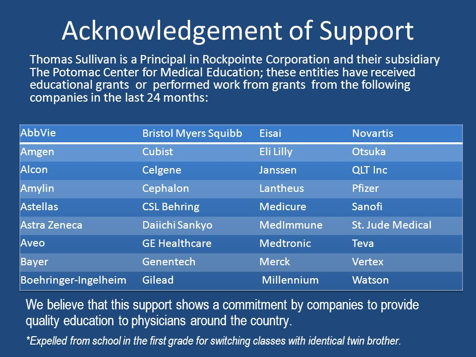 Acknowledgement of Support