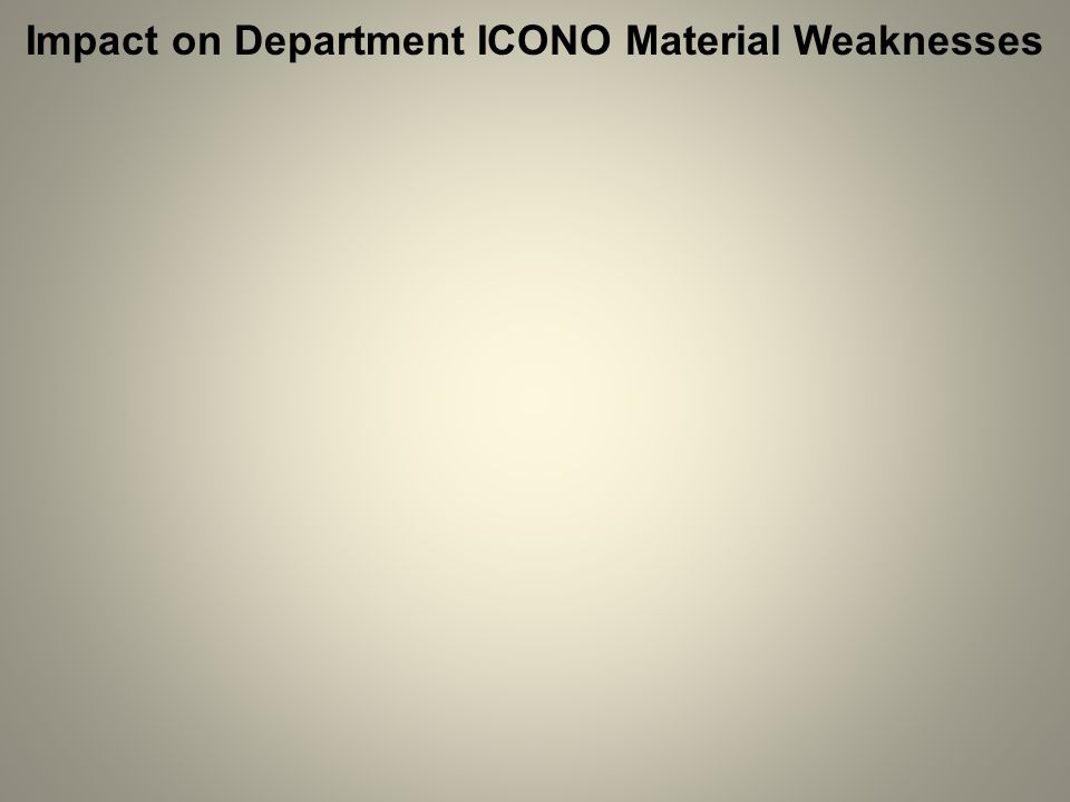 Impact on Department ICONO Material Weaknesses