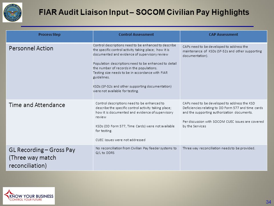 FIAR Audit Liaison Input – SOCOM Civilian Pay Highlights
