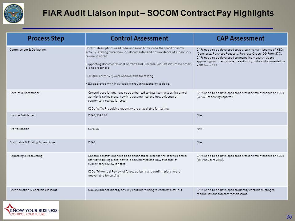 FIAR Audit Liaison Input – SOCOM Contract Pay Highlights