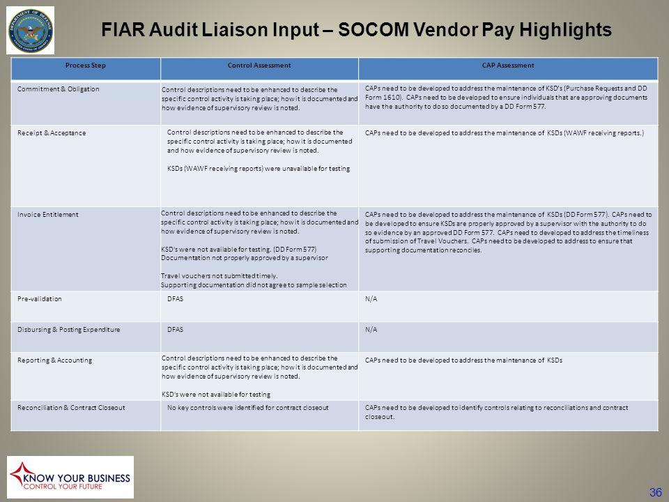 FIAR Audit Liaison Input – SOCOM Vendor Pay Highlights