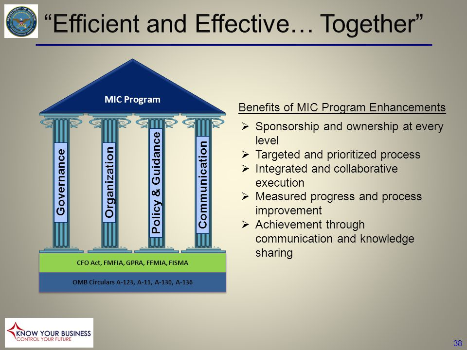 Efficient and Effective… Together