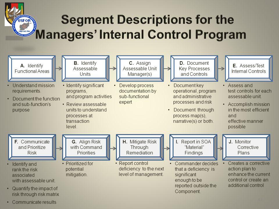 Segment Descriptions for the Managers' Internal Control Program