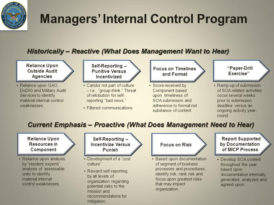 Managers' Internal Control Program