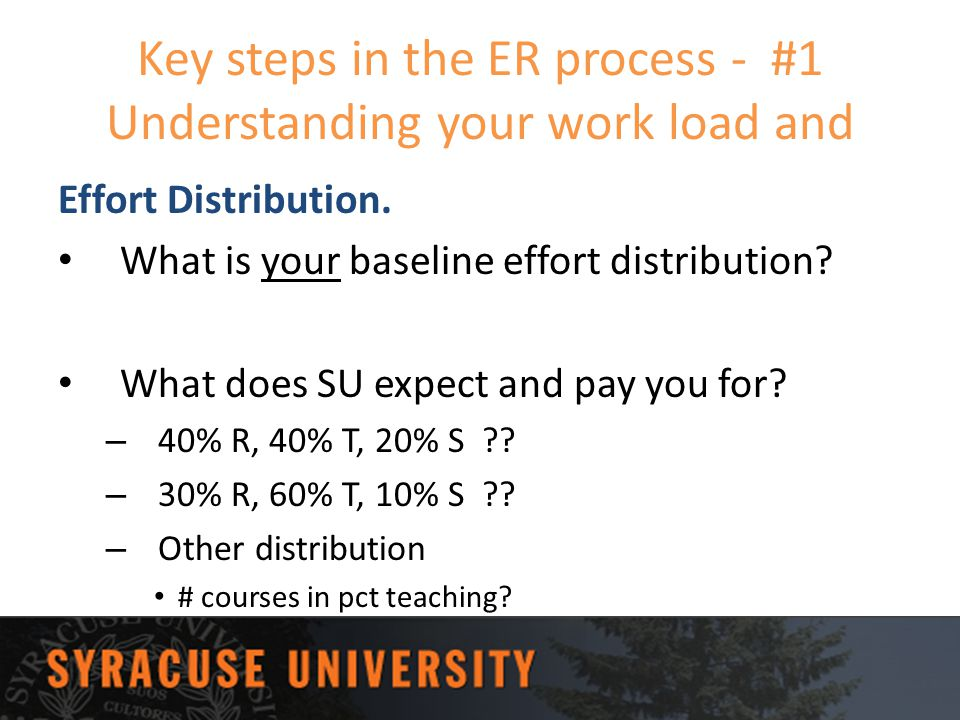 Key steps in the ER process - #1 Understanding your work load and