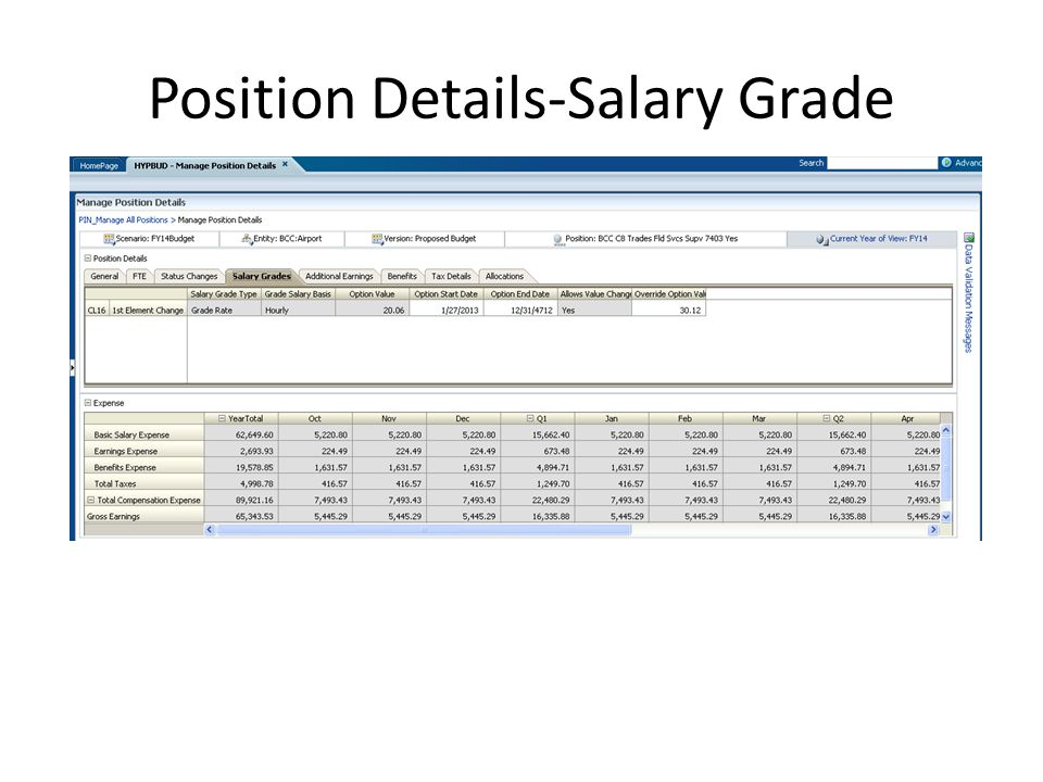 Position Details-Salary Grade