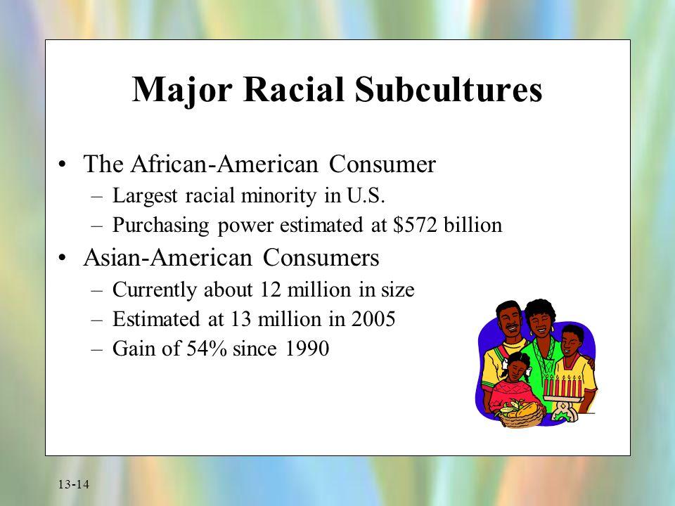 Major Racial Subcultures