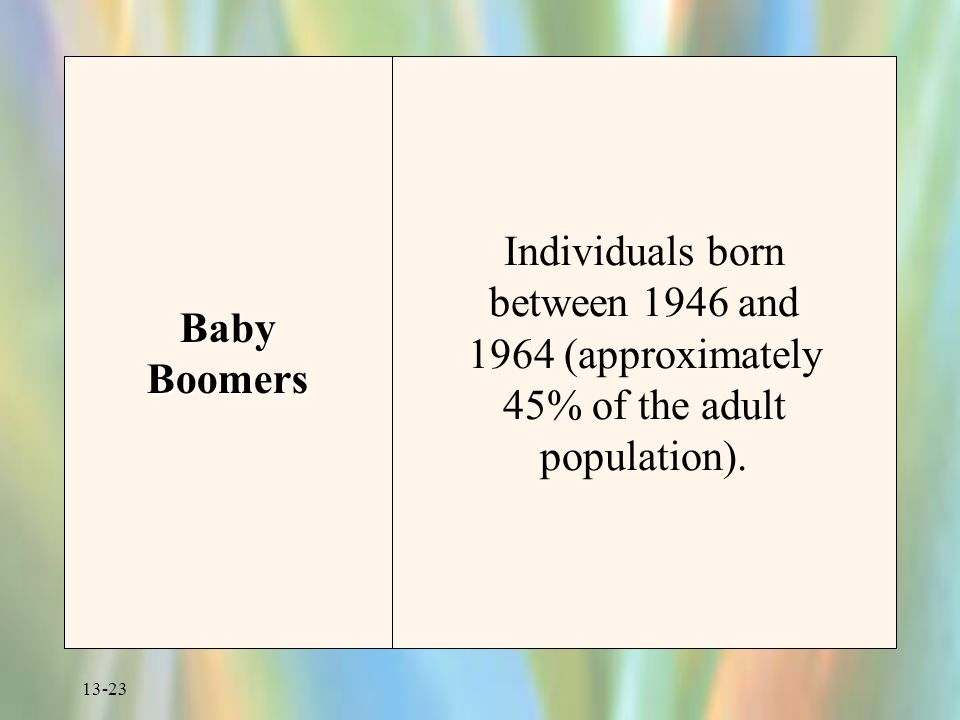 Baby Boomers Individuals born between 1946 and 1964 (approximately 45% of the adult population).