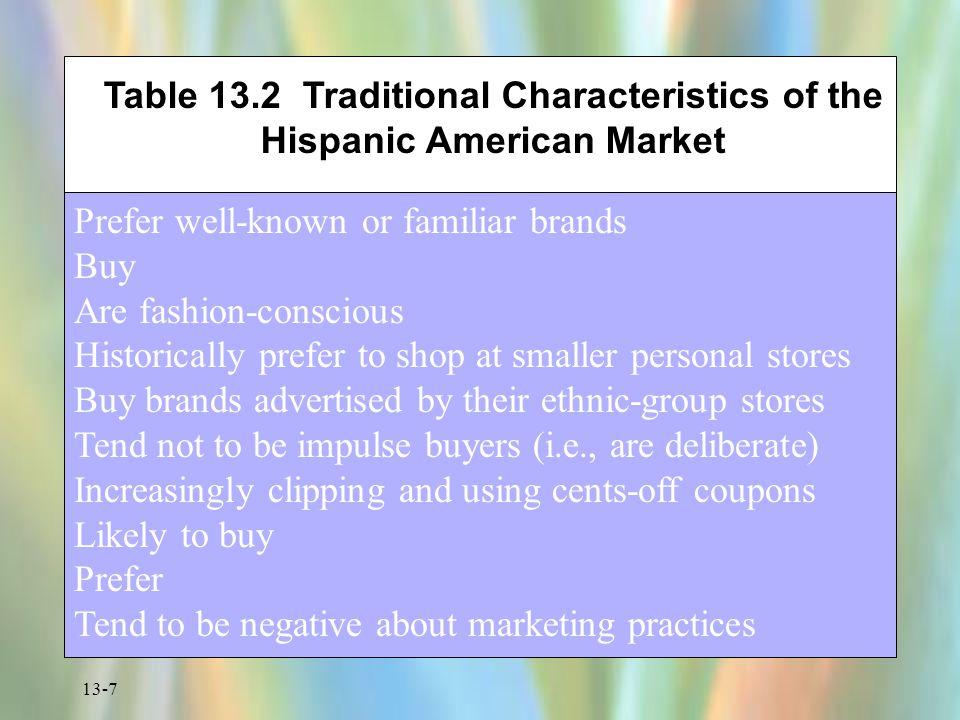 Table 13.2 Traditional Characteristics of the Hispanic American Market