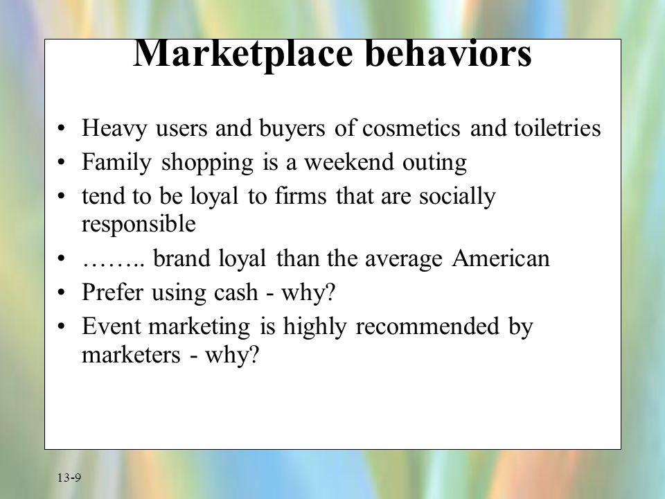 Marketplace behaviors