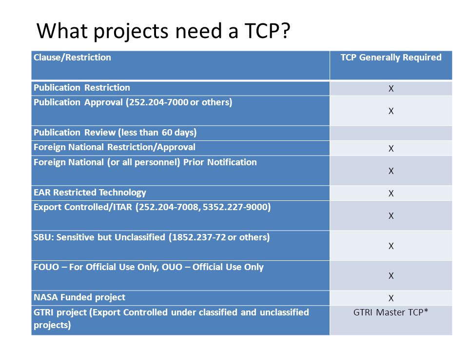 TCP Generally Required