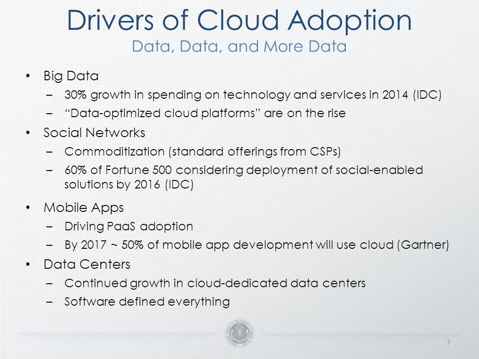 Drivers of Cloud Adoption Data, Data, and More Data