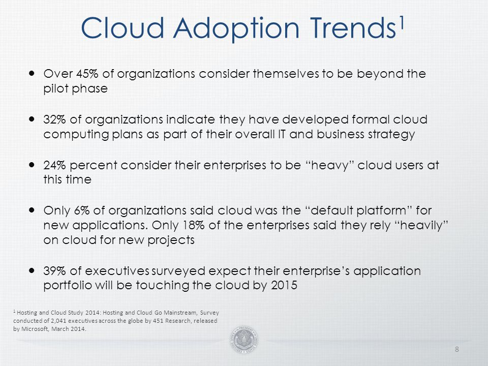 Cloud Adoption Trends1 Over 45% of organizations consider themselves to be beyond the pilot phase.