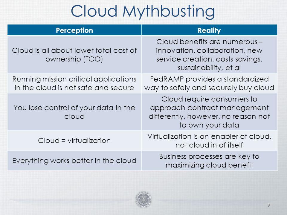 Cloud Mythbusting Perception Reality