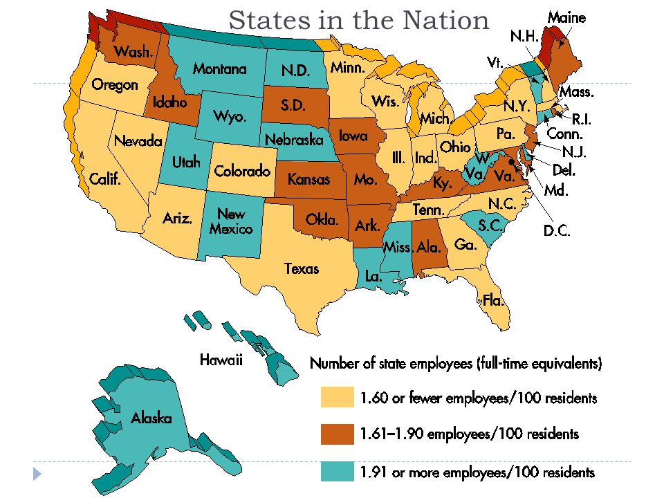 States in the Nation