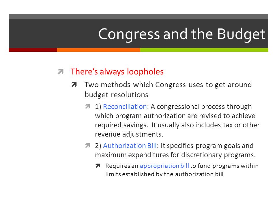 Congress and the Budget