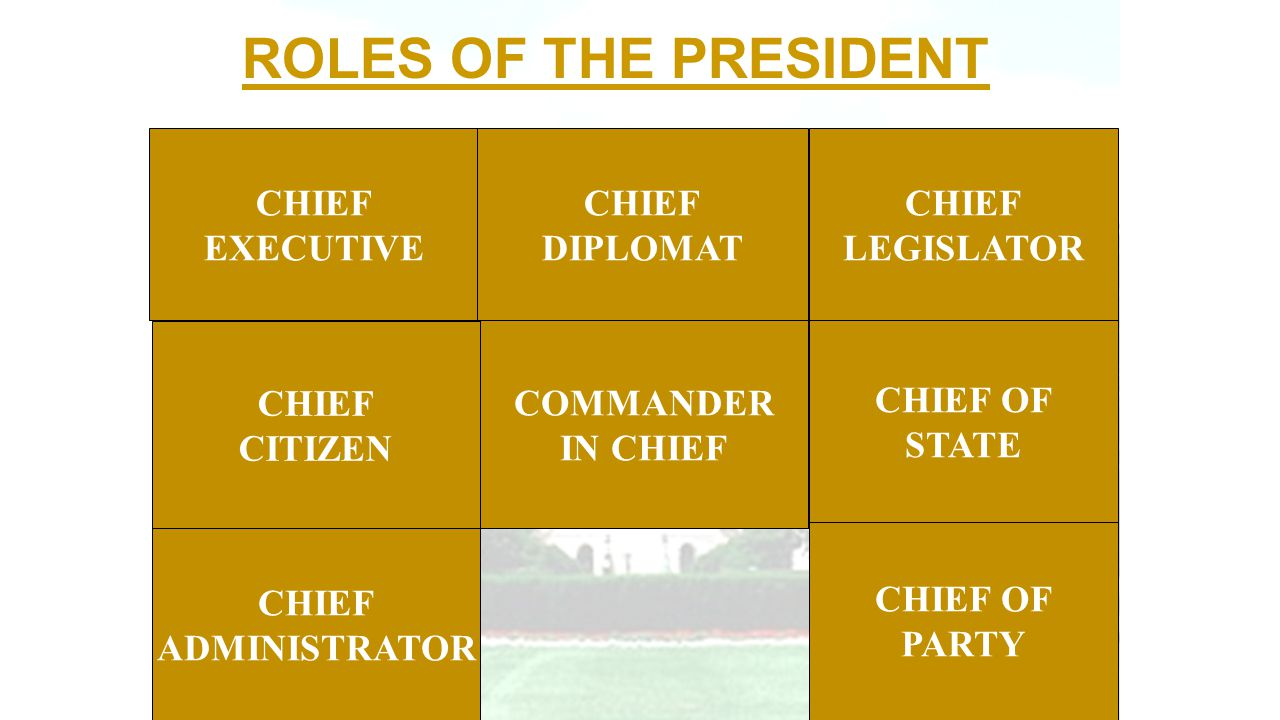 ROLES OF THE PRESIDENT CHIEF EXECUTIVE CHIEF DIPLOMAT CHIEF LEGISLATOR