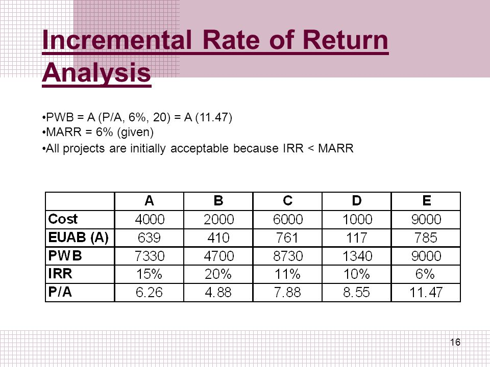 Incremental Rate of Return Analysis
