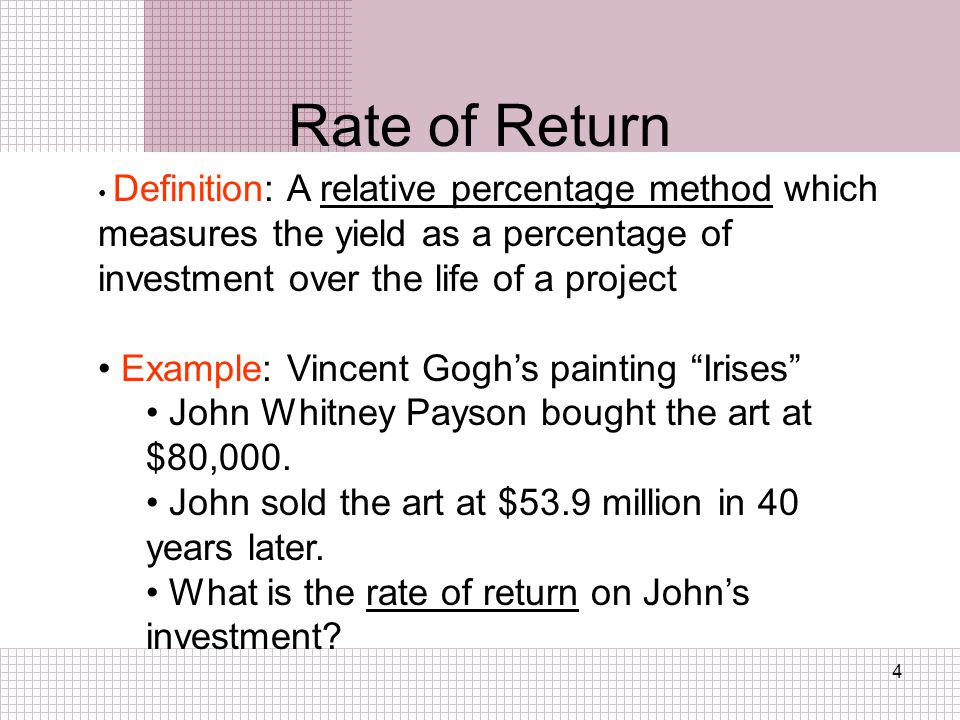 Rate of Return Example: Vincent Gogh's painting Irises