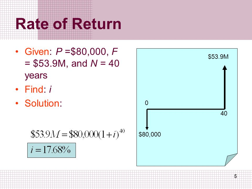 Rate of Return Given: P =$80,000, F = $53.9M, and N = 40 years Find: i