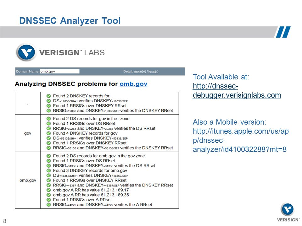 DNSSEC Analyzer Tool Tool Available at: