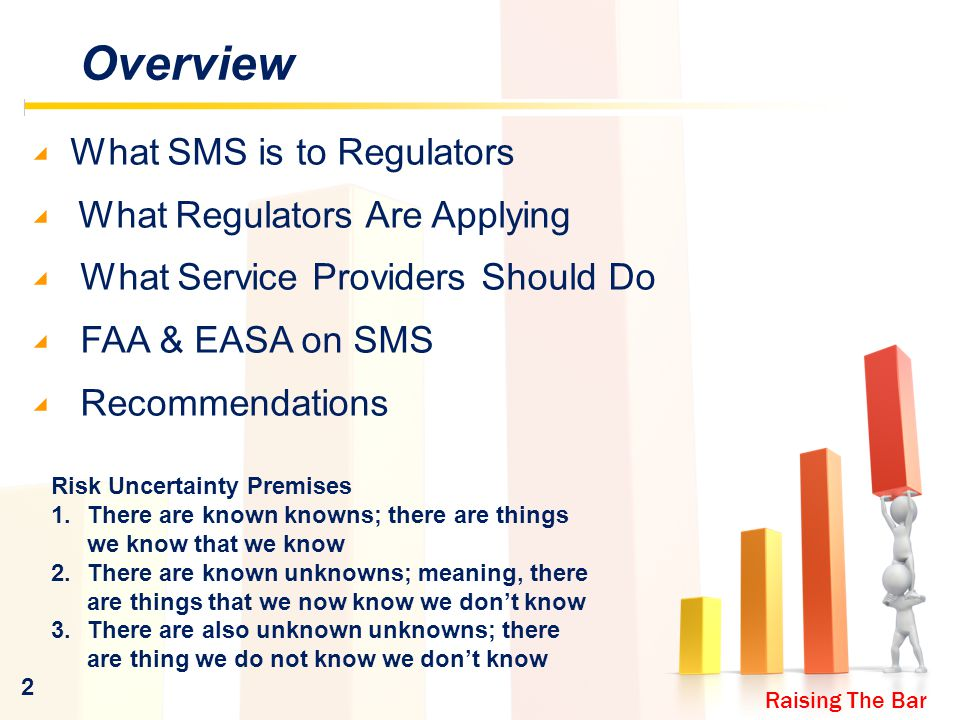 Overview What SMS is to Regulators What Regulators Are Applying