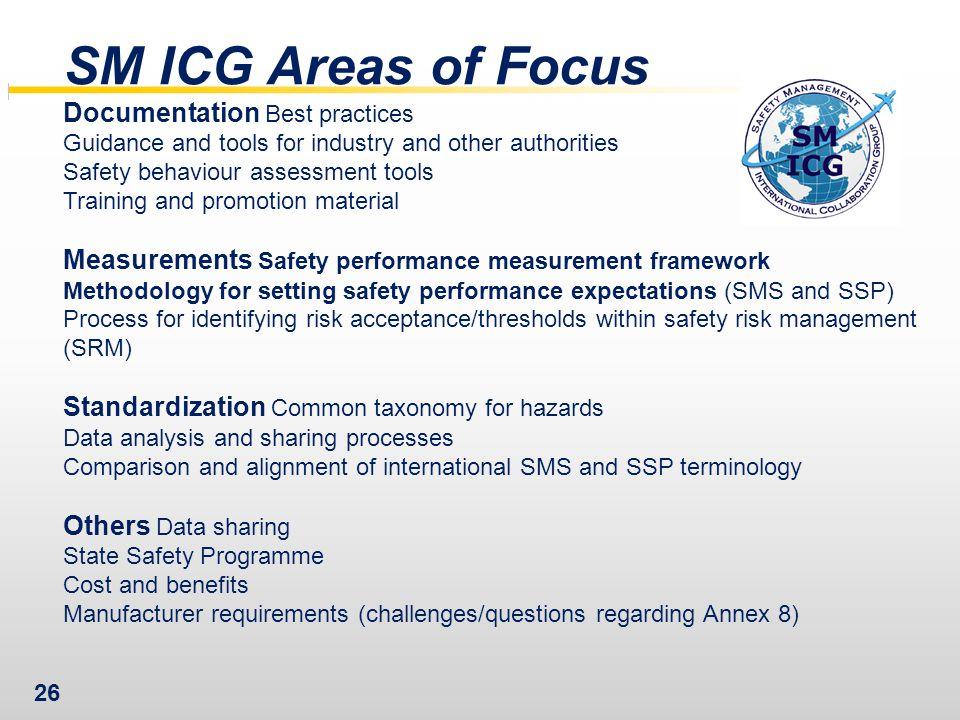 SM ICG Areas of Focus Documentation Best practices