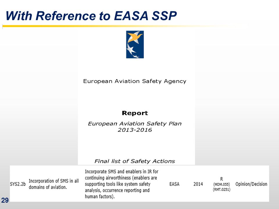With Reference to EASA SSP