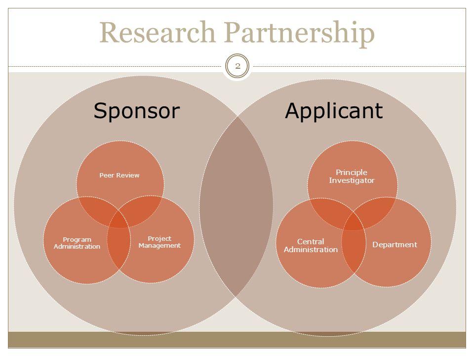 Research Partnership Sponsor Applicant