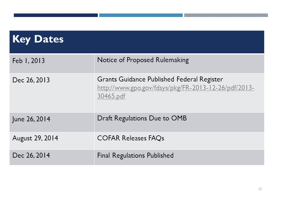 Key Dates Key Dates: Feb 1, 2013 Notice of Proposed Rulemaking