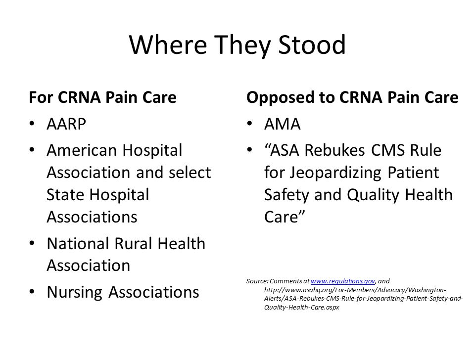 Where They Stood For CRNA Pain Care AARP