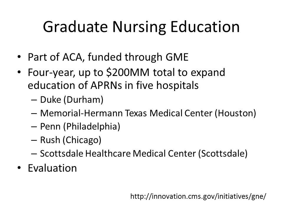 Graduate Nursing Education