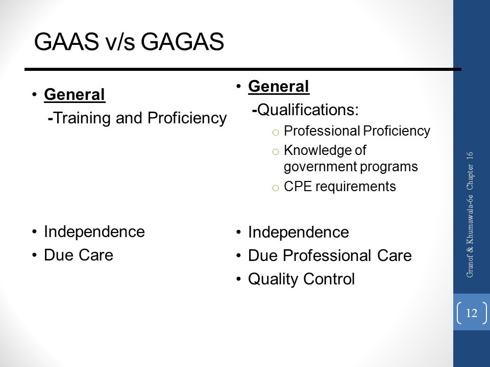 GAAS v/s GAGAS General General -Qualifications: