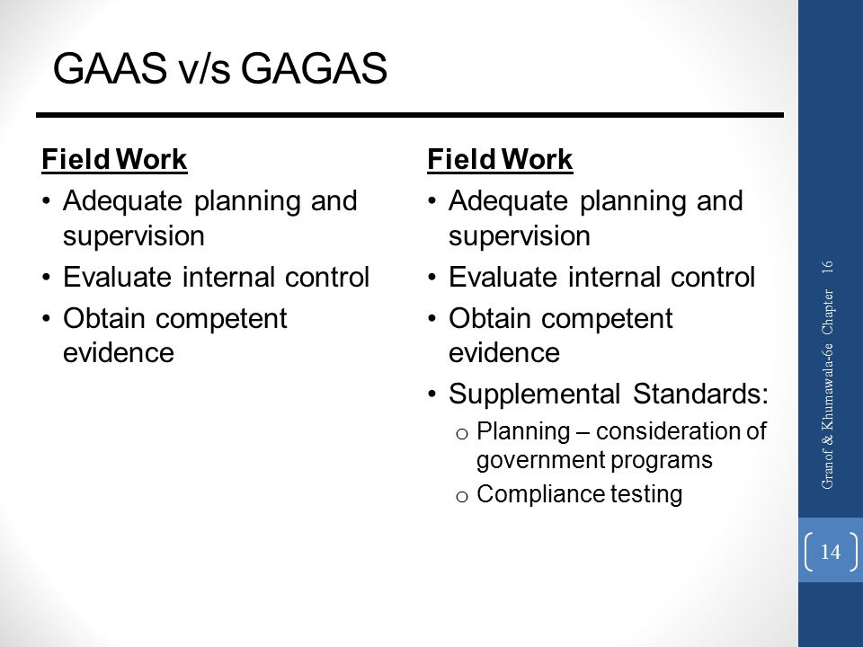 GAAS v/s GAGAS Field Work Adequate planning and supervision