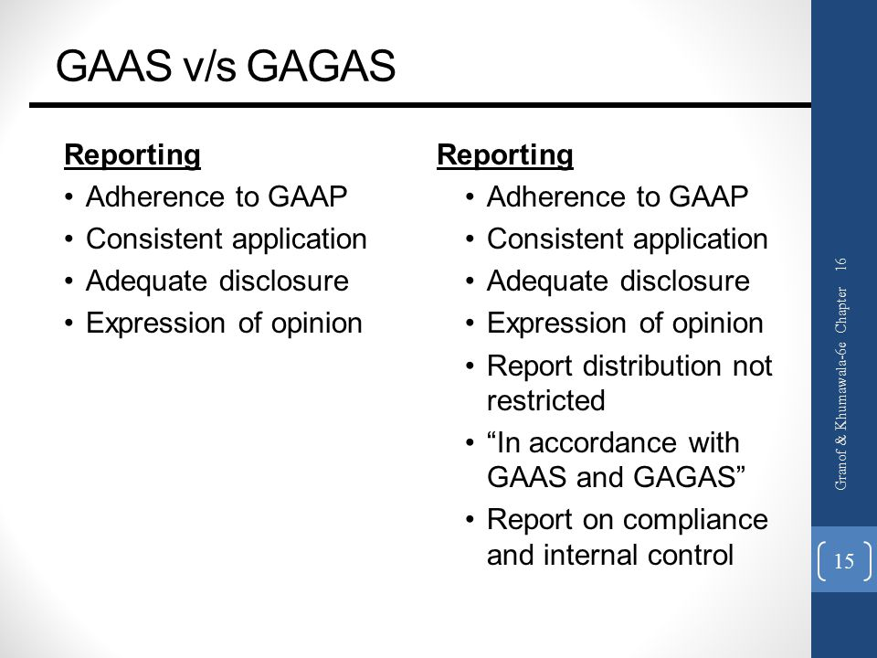 GAAS v/s GAGAS Reporting Adherence to GAAP Consistent application