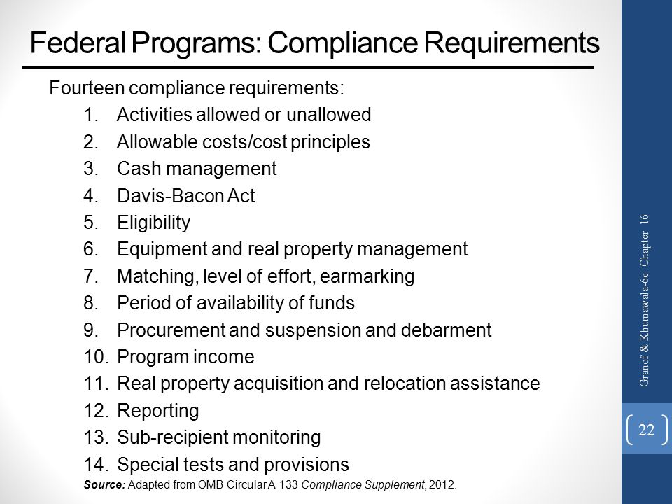 Federal Programs: Compliance Requirements