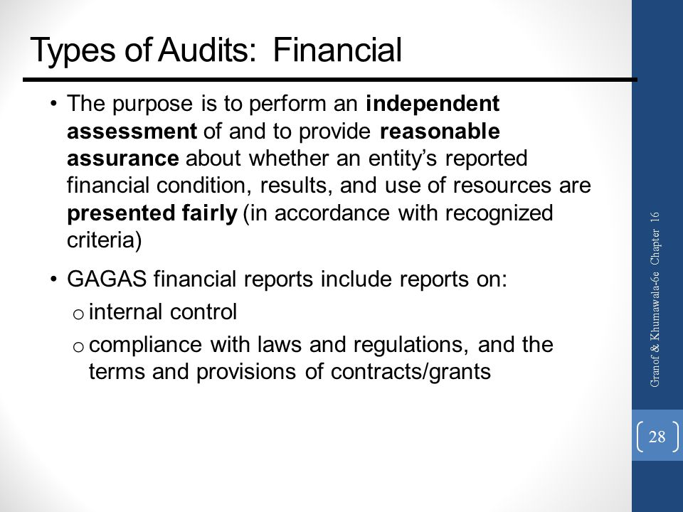 Types of Audits: Financial
