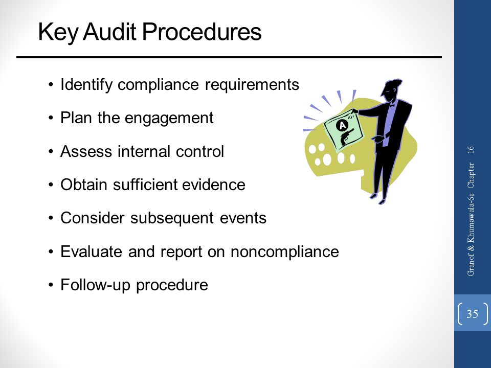 Key Audit Procedures Identify compliance requirements