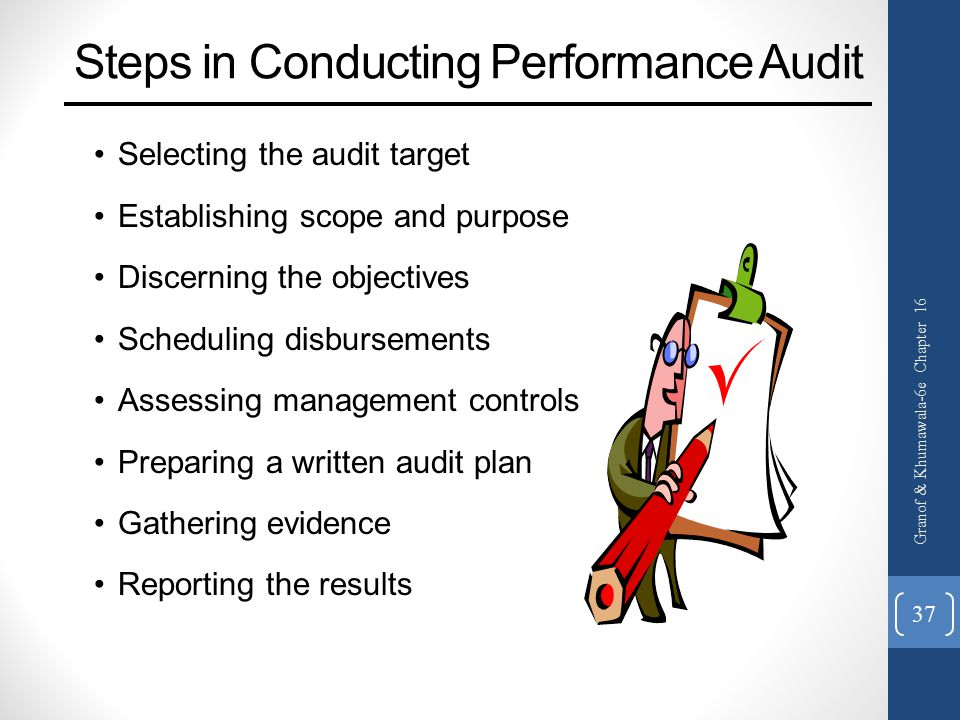 Steps in Conducting Performance Audit