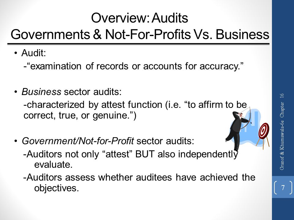 Overview: Audits Governments & Not-For-Profits Vs. Business