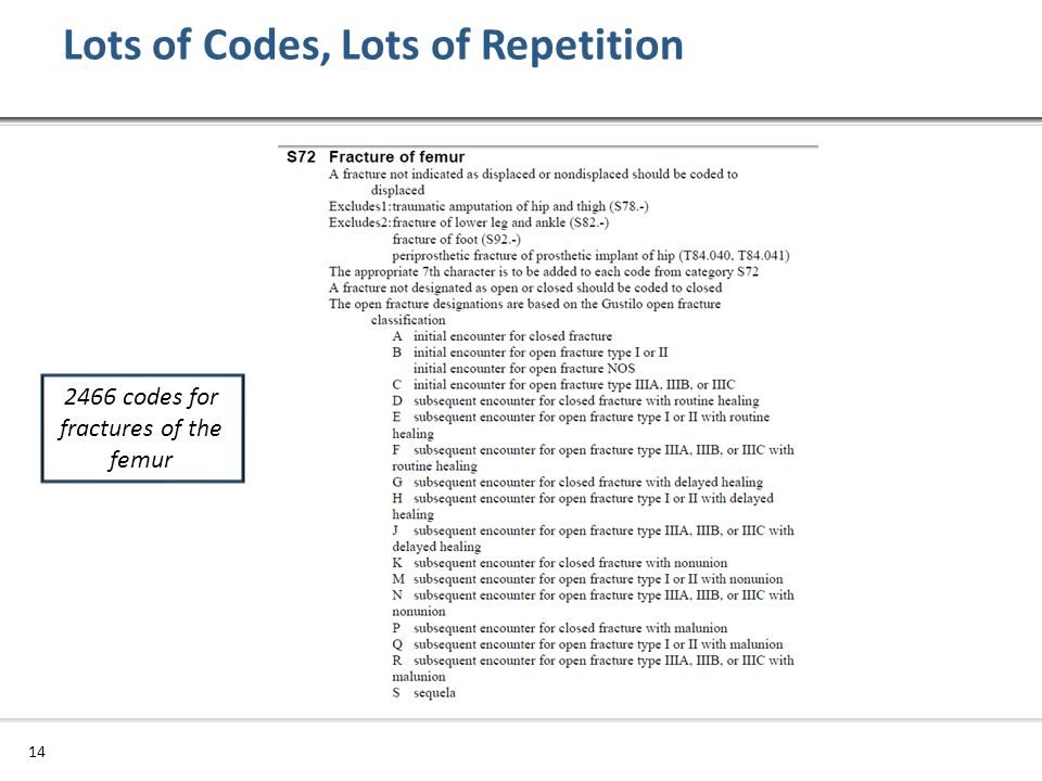 Lots of Codes, Lots of Repetition