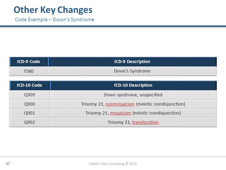 Other Key Changes Code Example – Down's Syndrome ICD-9 Code