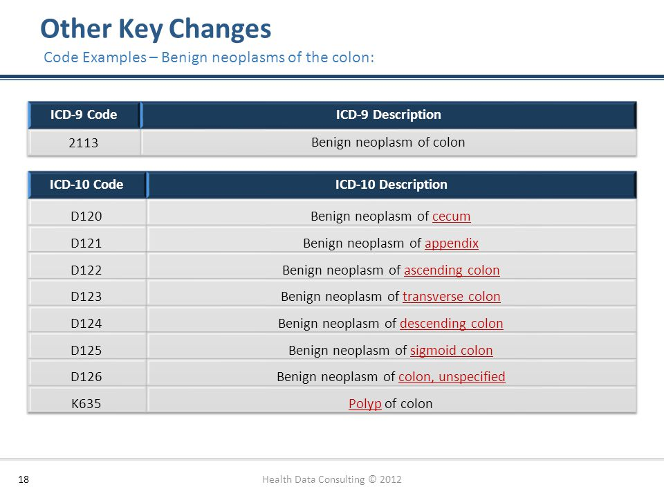 Other Key Changes Code Examples – Benign neoplasms of the colon: