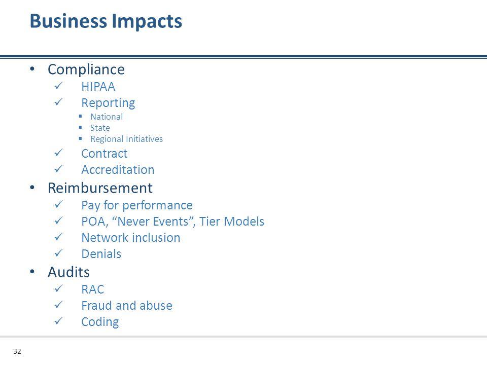 Business Impacts Compliance Reimbursement Audits HIPAA Reporting