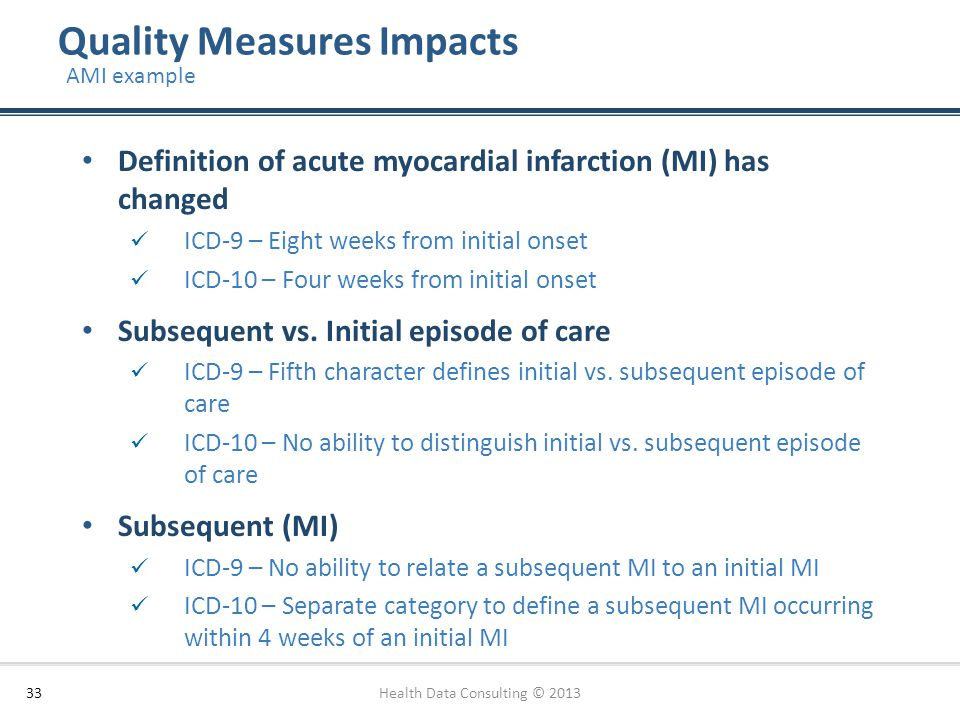 Quality Measures Impacts