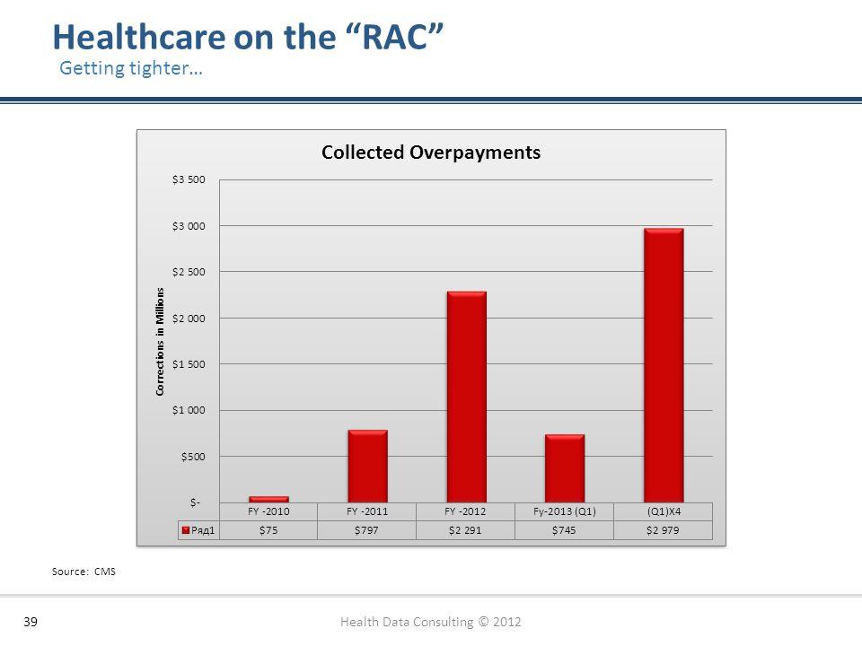 Healthcare on the RAC
