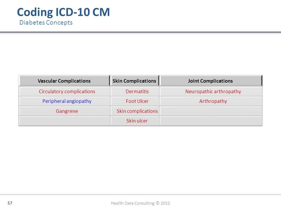 Vascular Complications
