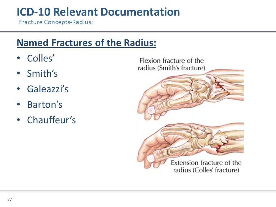 ICD-10 Relevant Documentation