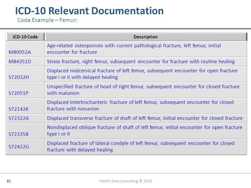 ICD-10 The Provider Perspective - ppt download