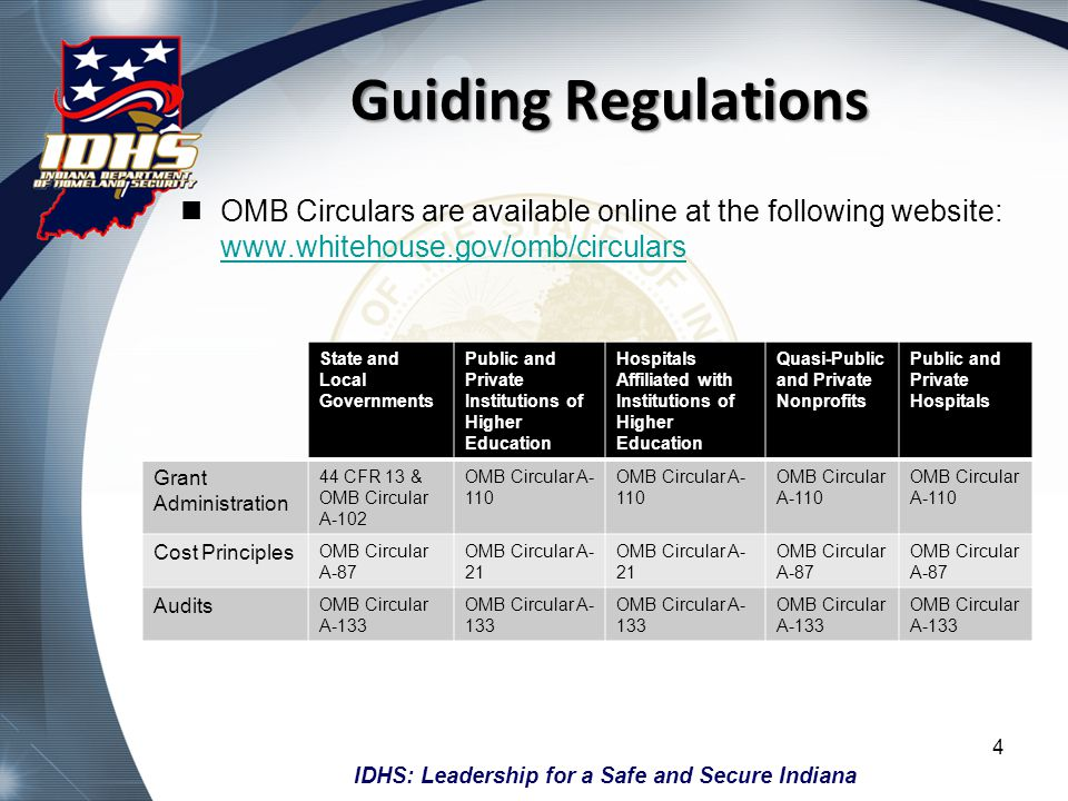 Guiding Regulations OMB Circulars are available online at the following website: www.whitehouse.gov/omb/circulars.